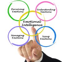 Unlocking your emotional intellegient in interpreting resized